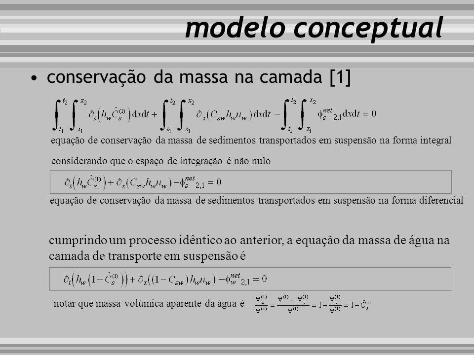 modelo conceptual conservação da massa na camada [1]